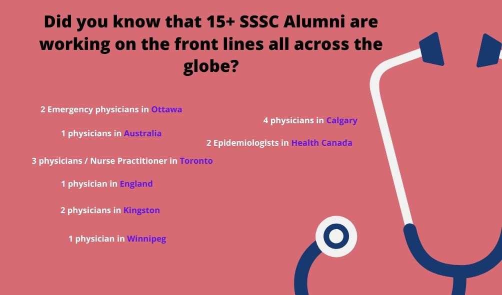 An infographic detailing SSSC Alumni who work on the front lines